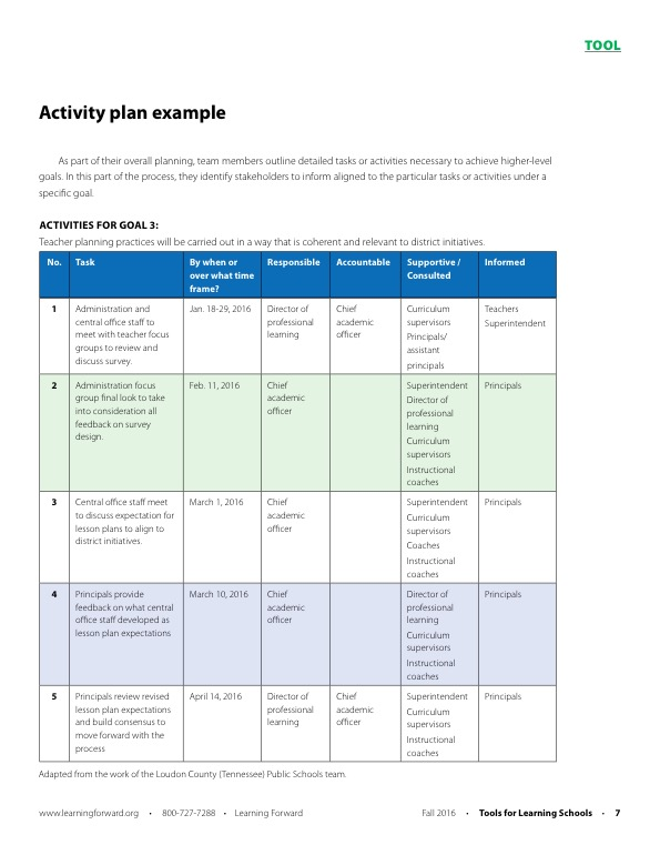 Accountable Plan Template | Tool Activity Plan Example Learning Forward