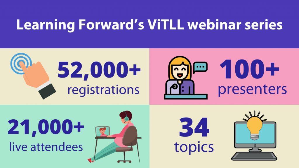 ViTLL Webinar series impact infographic